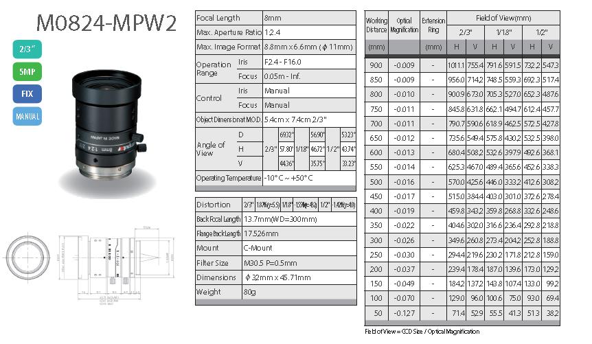 M0824-MPW2.png